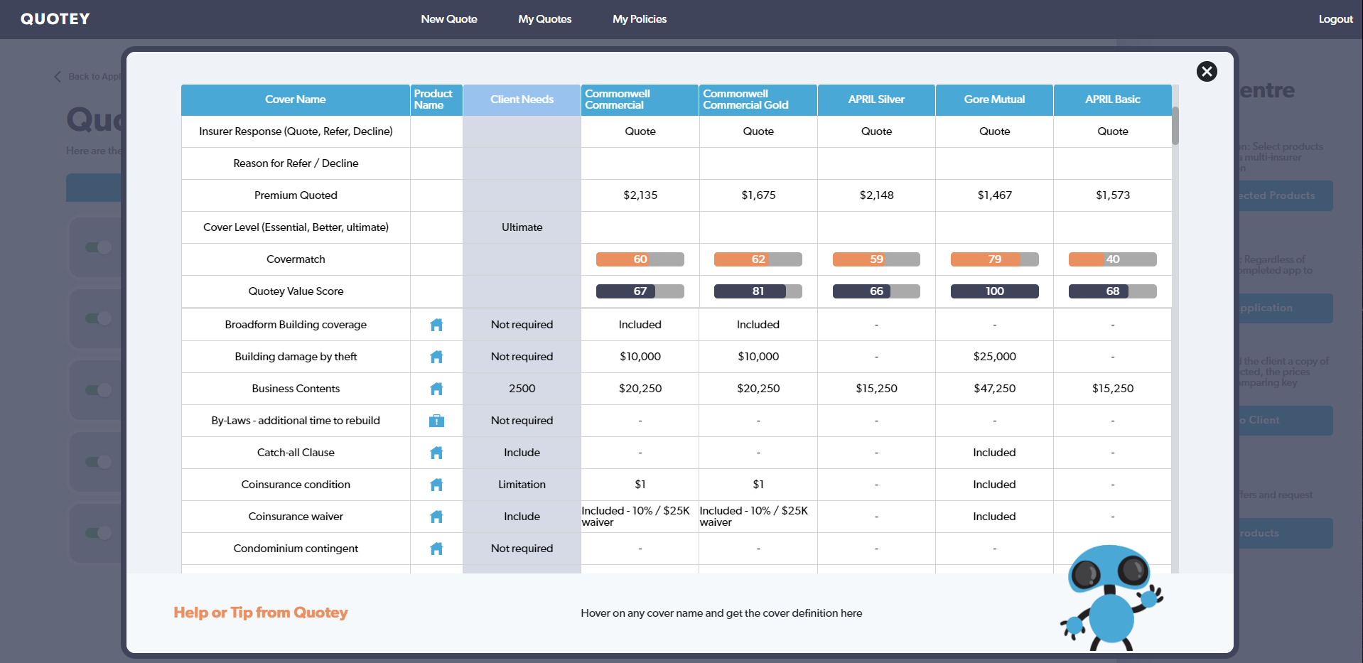 Compare multiple products and coverage levels across insurers